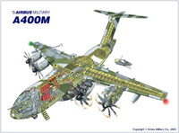 Cutaway diagram of the Future Transport aircraft for the RAF the A400m built by Airbus Military (Previously Future Large Aircraft - FLA)